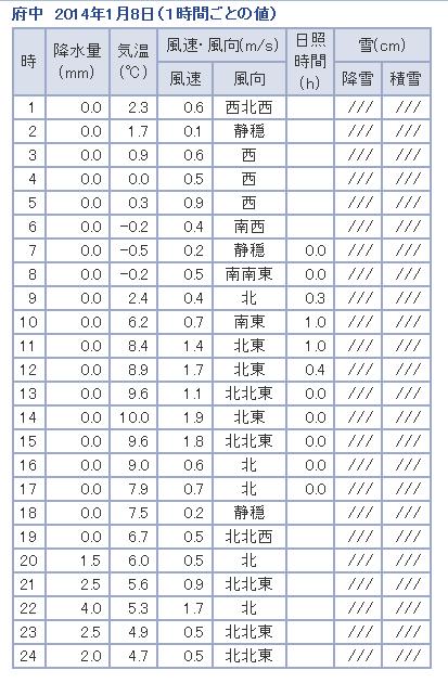 SnapCrab_NoName_2015-12-3_14-2-52_No-00